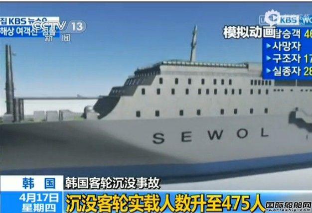 动画模拟韩国客轮沉没全过程