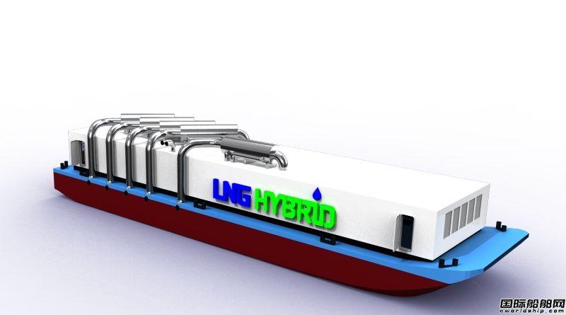 全球最新LNG供气船