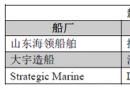 新船订单跟踪(04.11―04.17)