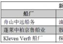 新船订单跟踪(04.25―05.01)