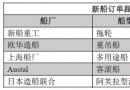 新船订单跟踪(06.27―07.03)