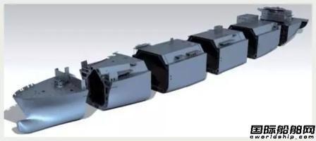 BV和达索系统共同推进船舶模型数字转换