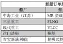 新船订单跟踪(07.18―07.24)