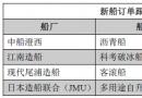 新船订单跟踪(07.25―07.31)