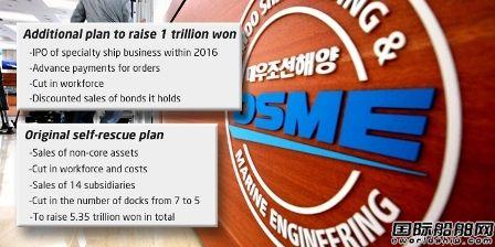 大宇造船将拆分国防业务实现IPO上市