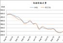 废钢船市场统计(8.6-8.12)
