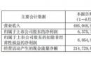 宁波海运2016年中期净利637万