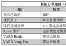 新船订单跟踪(09.19―09.25)