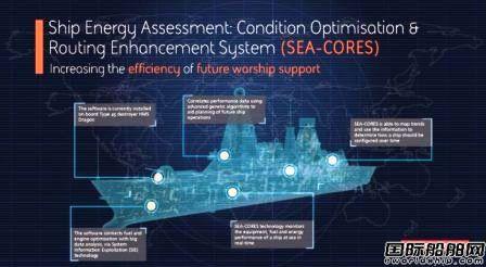 BAE Systems公司为英国军舰安装软件
