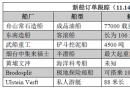 新船订单跟踪(11.14―11.20)