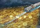 航运基金: 船型决定命运