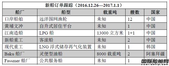新船订单跟踪(2016.12.26—2017.1.1)