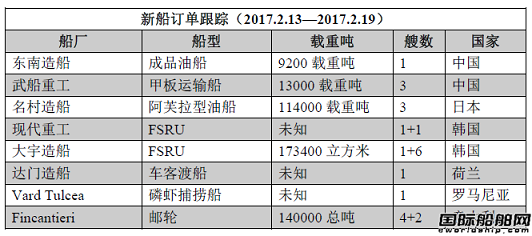 新船订单跟踪(2.13—2.19)