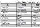 新船订单跟踪(2.13―2.19)
