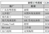 新船订单跟踪(2.20―2.26)