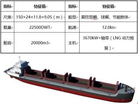 CCS研发江海通航概念船