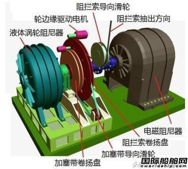 中国搞定航母电磁阻拦技术