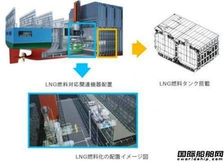 商船三井2万箱LNG动力船设计获DNV GL批准