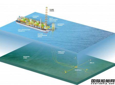 吉宝船厂一艘FLNG改装合同生效