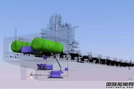 大限当前,船东们用不用LNG?