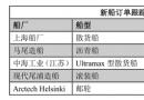新船订单跟踪(5.29―6.4)