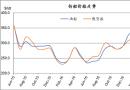 废钢船市场统计(6.3-6.9)