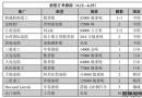 新船订单跟踪(6.12―6.25)