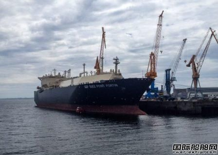 GTT获沪东中华4艘LNG船配套合同