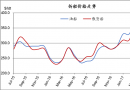 废钢船市场统计(7.15-7.21)
