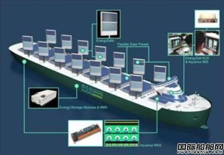 散货船安装太阳能帆!明年开始海试