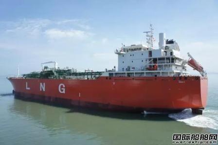 上周全球新船订单量继续回升