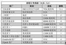 新船订单跟踪(8.28―9.3)