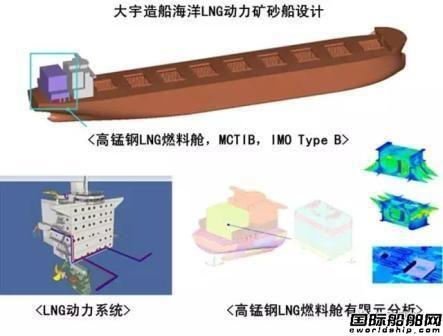 大宇造船公布18万吨矿砂船LNG燃料舱设计