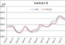 废钢船市场统计(10.21-10.27)