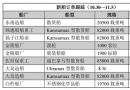 新船订单跟踪(10.30―11.5)