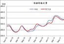 废钢船市场统计(11.4-11.10)