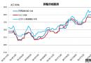 废钢船市场统计(11.11-11.17)