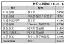新船订单跟踪(11.27―12.3)