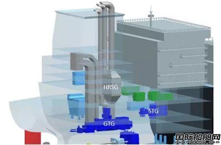 GE与大船集团联合开发LNG船改装燃气轮机动力系统