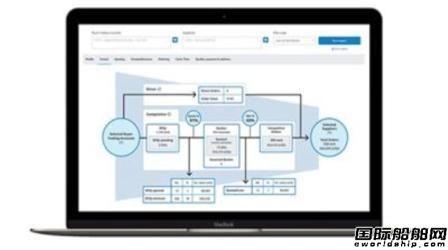 ShipServ推出新版供应商绩效监测分析工具