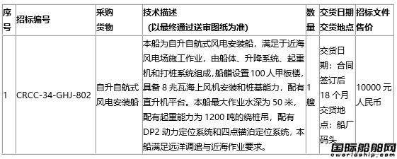 【招标】中国铁建设备集中招标自升自航式风电安装船采购项目