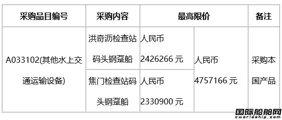 【招标】广州公安边防水上公安检查站码头建设钢趸船采购