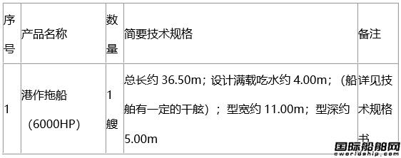 【招标】深圳联达拖轮港作拖船(6000HP)采购