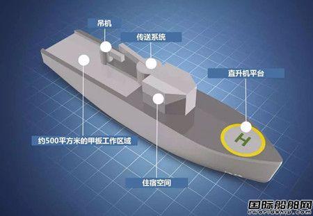 达门展示W2W海上风电运维母船