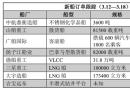 新船订单跟踪(3.12―3.18)