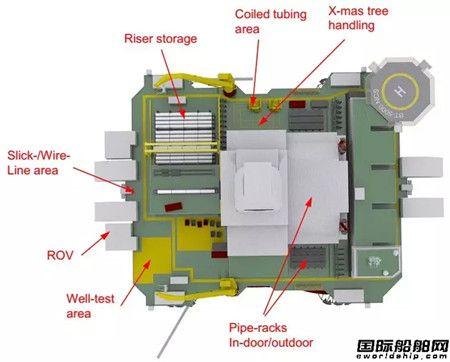 造价大降!中集海工研制出新一代半潜式钻井平台