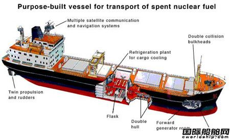 中国首艘!4家企业携手打造核燃料运输船