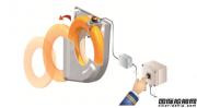 HAMMAR救生圈电动遥控释放装置