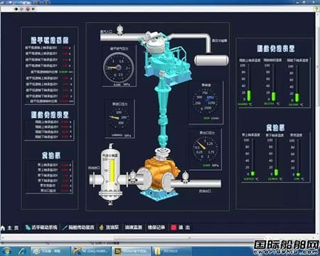武汉船机实现大型透平货油泵系统国产化应用