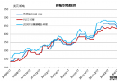 废钢船市场统计(6.9-6.15)